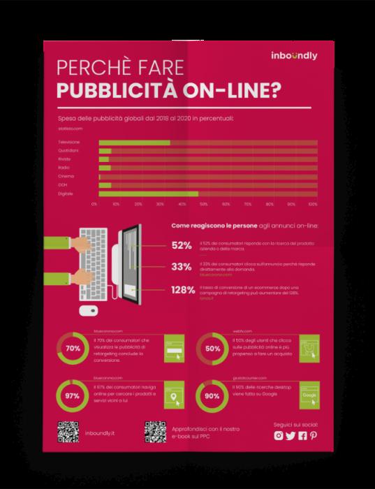 PCC infografica