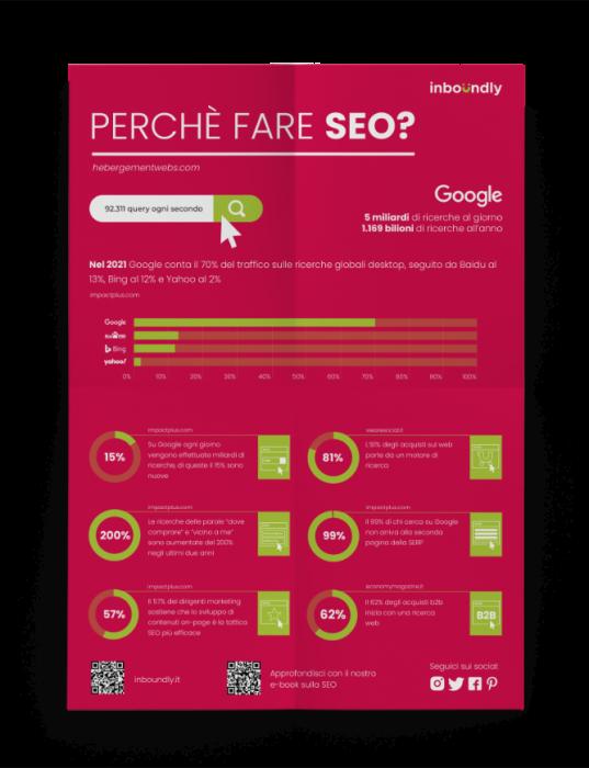 SEO infografica